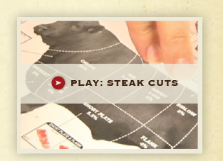 Steak Cuts